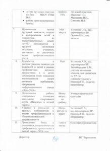 План работы МБОУ СОШ 5 по организации летней оздоровительной ка0002